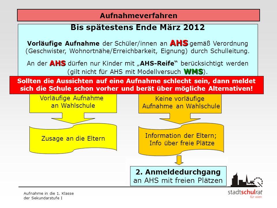 Bis spätestens Ende März 2012