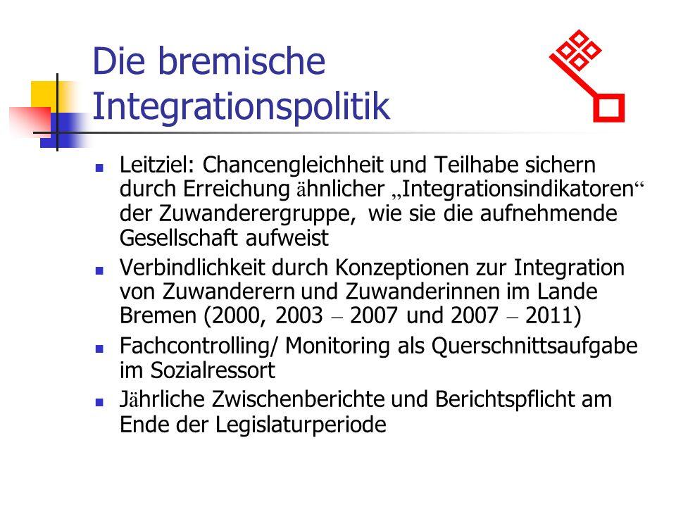 Die bremische Integrationspolitik