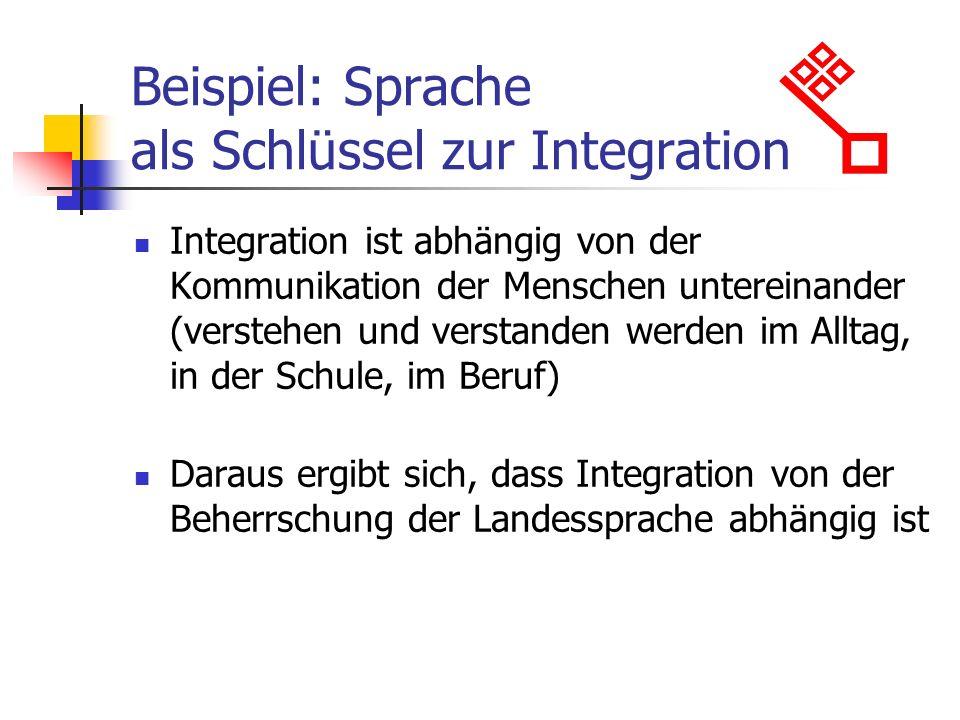 Beispiel: Sprache als Schlüssel zur Integration