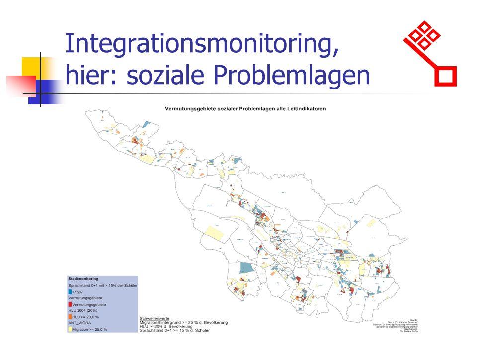 Integrationsmonitoring, hier: soziale Problemlagen