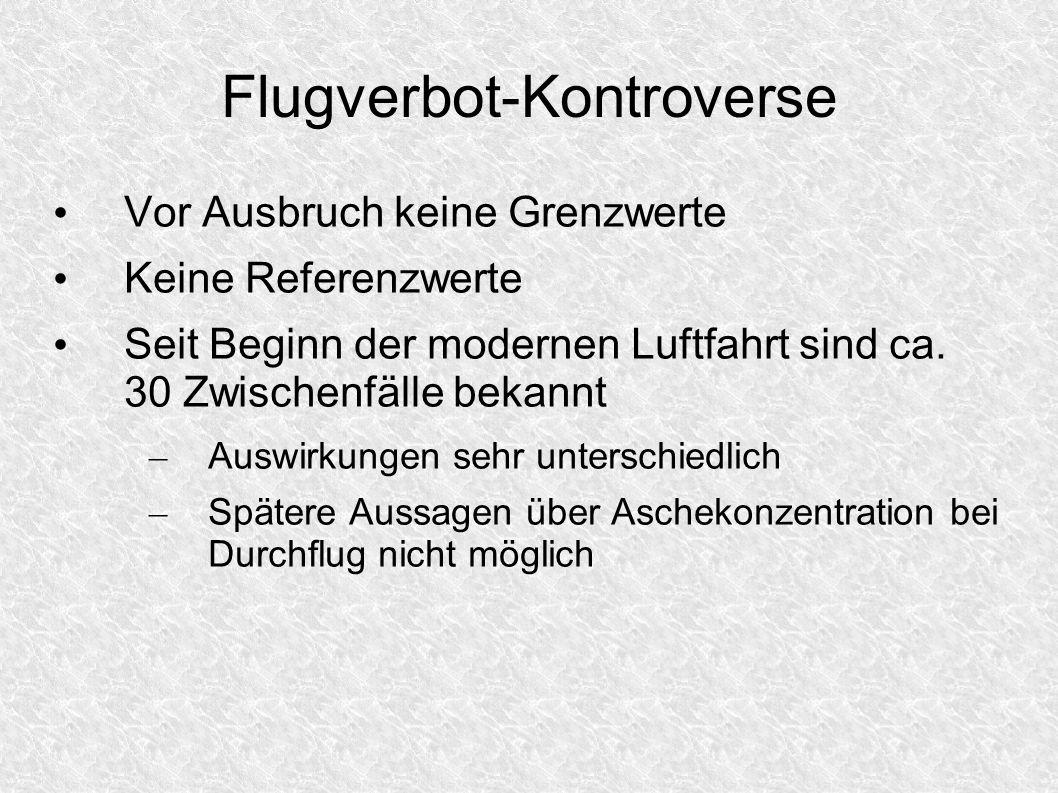 Flugverbot-Kontroverse