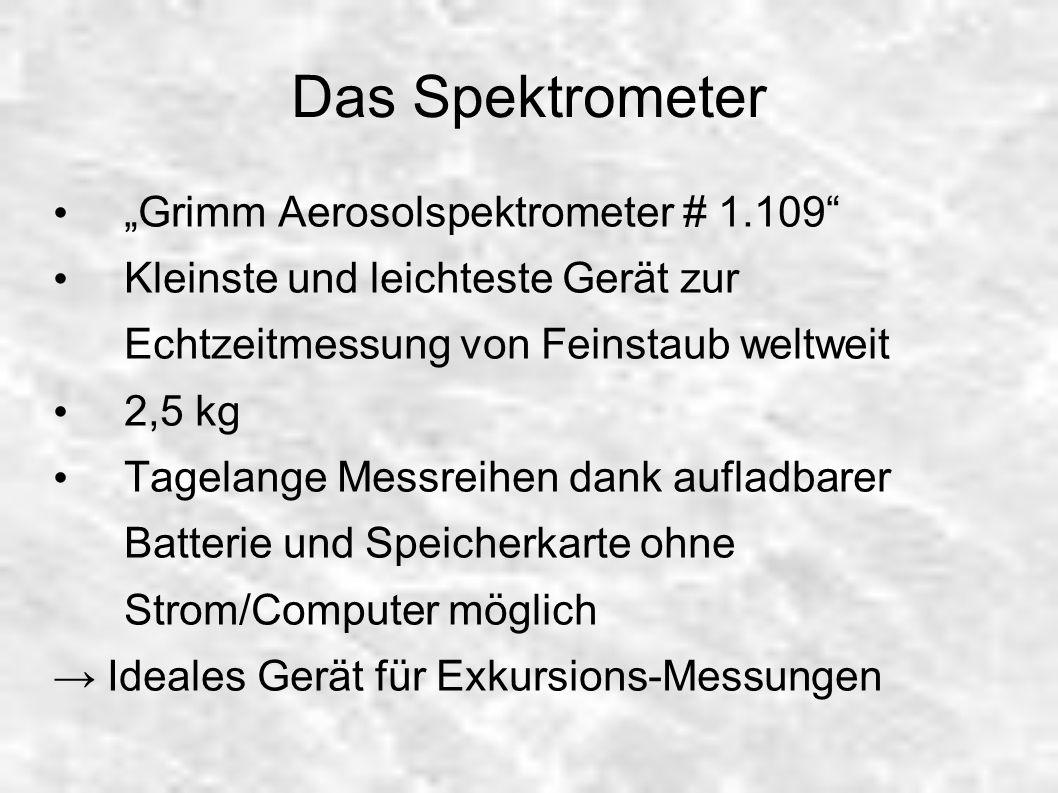 "Das Spektrometer ""Grimm Aerosolspektrometer # 1.109"