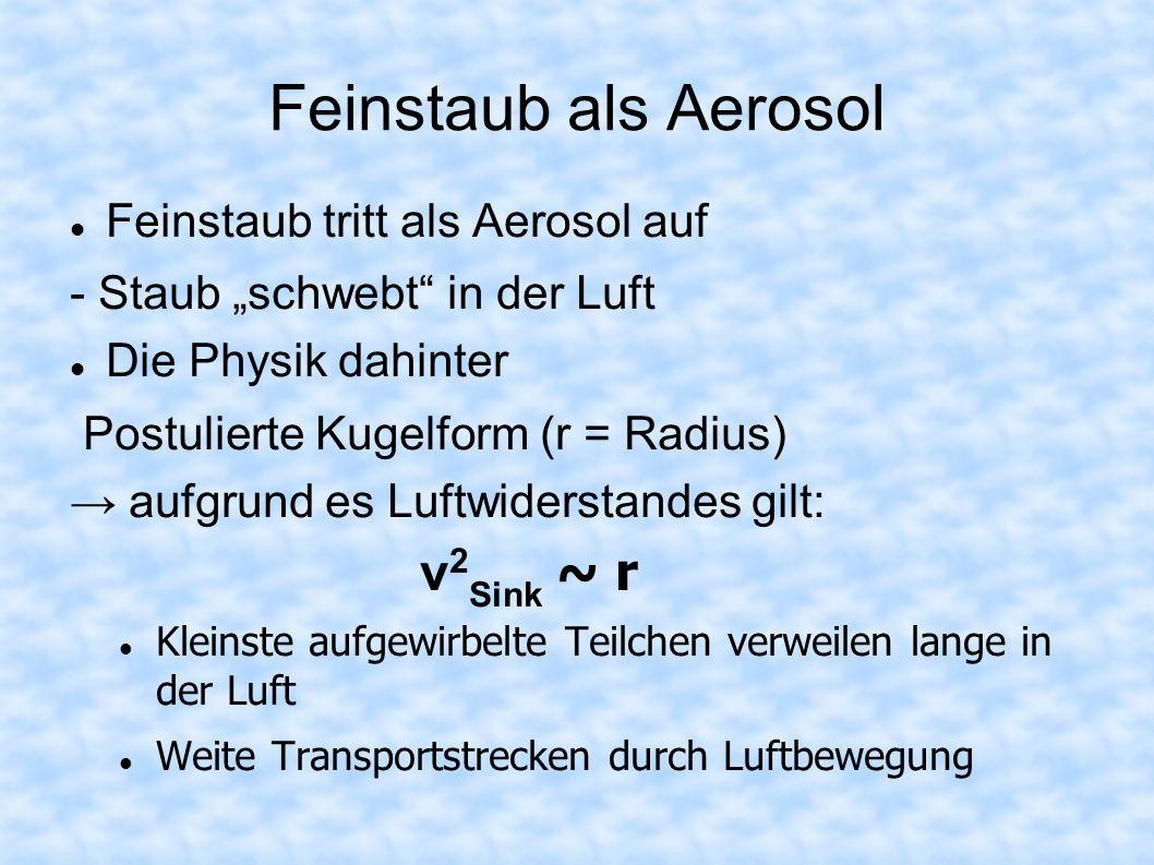 Feinstaub als Aerosol Feinstaub tritt als Aerosol auf