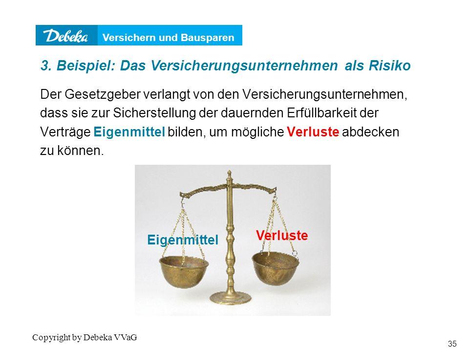 3. Beispiel: Das Versicherungsunternehmen als Risiko