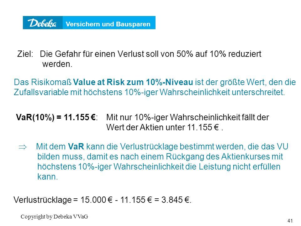 Verlustrücklage = 15.000 € - 11.155 € = 3.845 €.