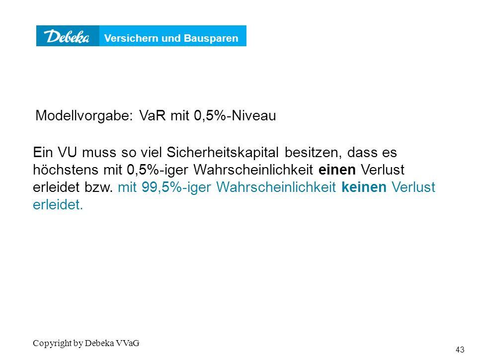 Modellvorgabe: VaR mit 0,5%-Niveau