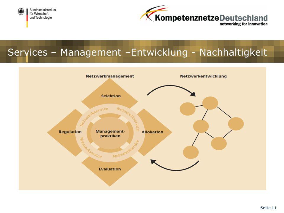 Services – Management –Entwicklung - Nachhaltigkeit