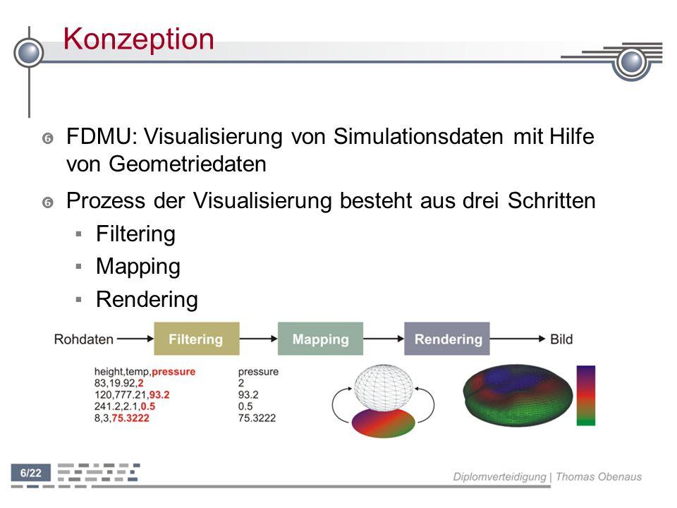 Konzeption FDMU: Visualisierung von Simulationsdaten mit Hilfe von Geometriedaten. Prozess der Visualisierung besteht aus drei Schritten.