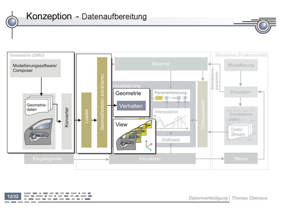 Konzeption - Datenaufbereitung