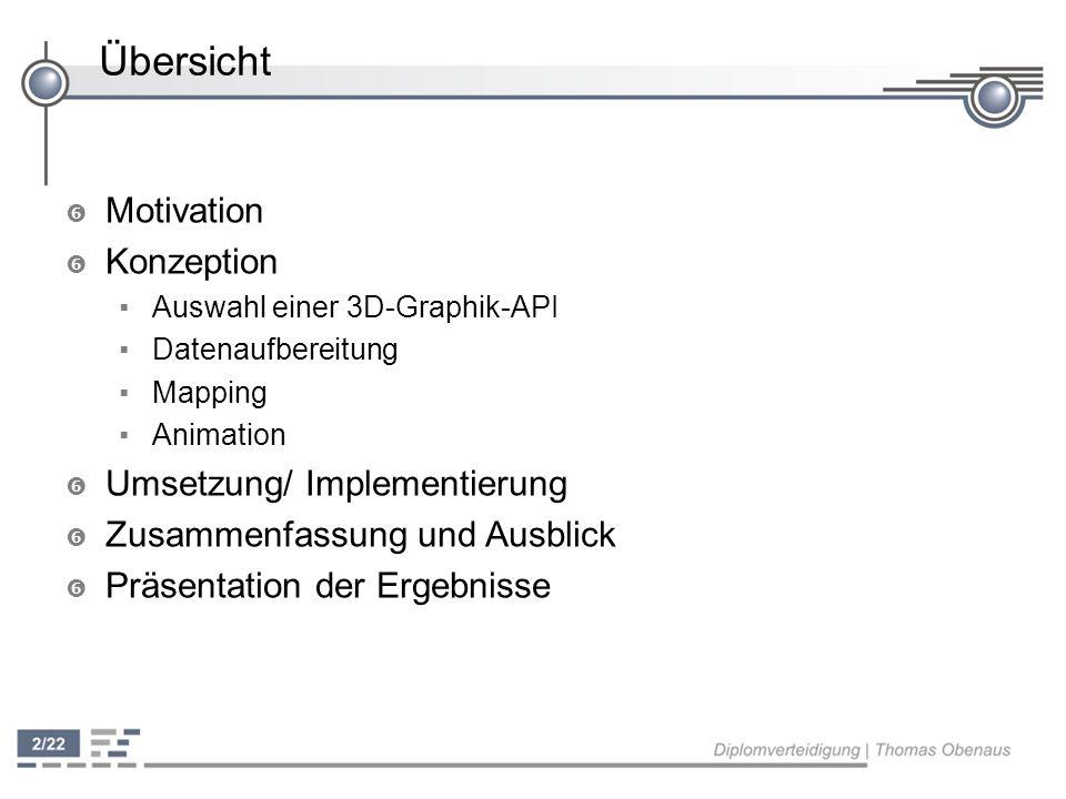Übersicht Motivation Konzeption Umsetzung/ Implementierung