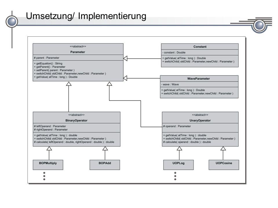 Umsetzung/ Implementierung