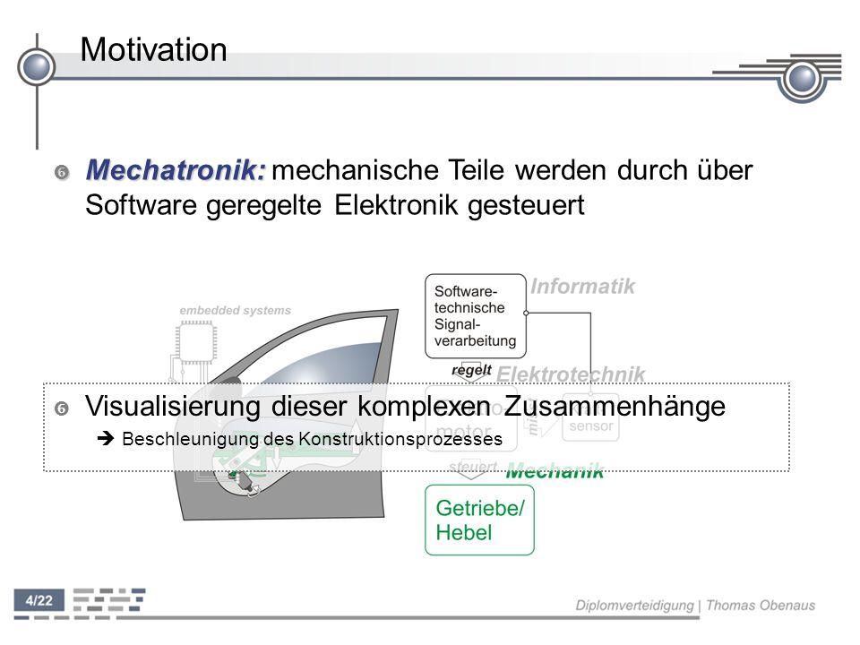 Motivation Mechatronik: mechanische Teile werden durch über Software geregelte Elektronik gesteuert.