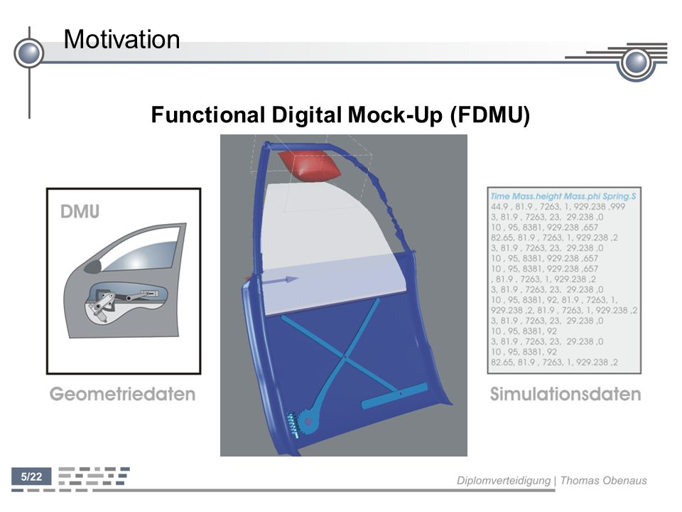 Functional Digital Mock-Up (FDMU)