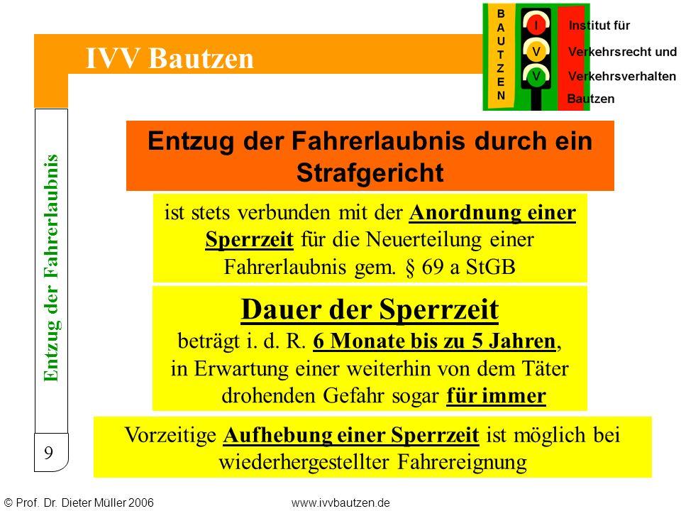 IVV Bautzen Dauer der Sperrzeit