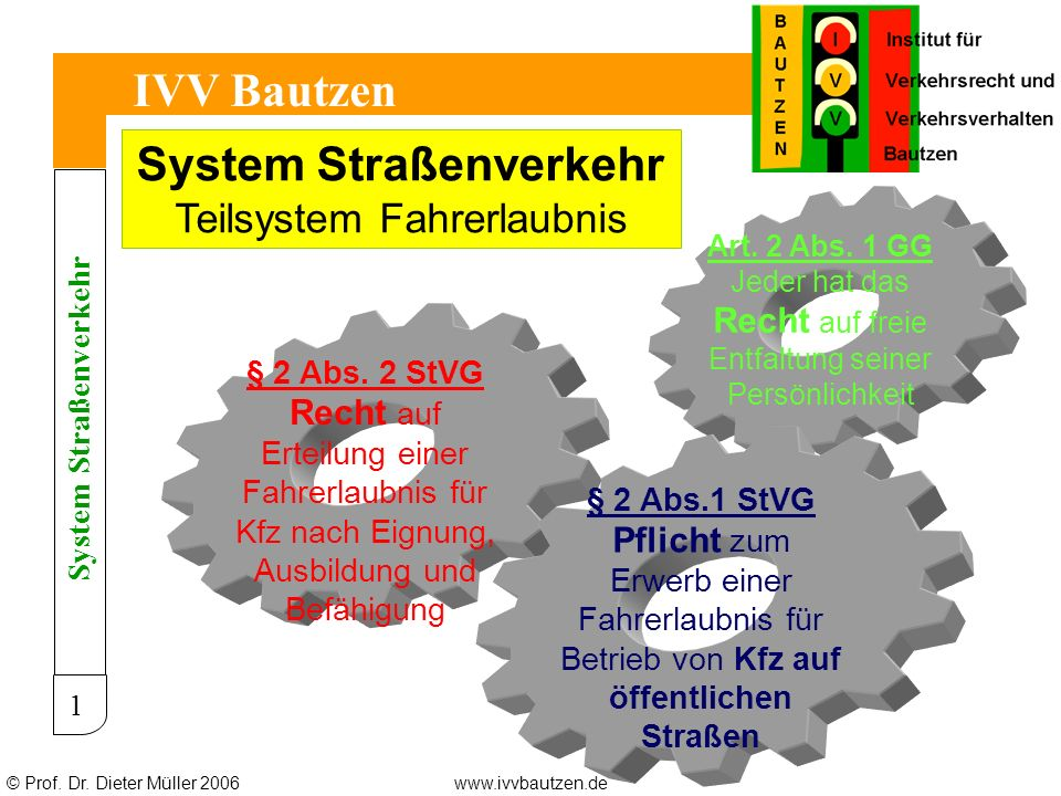 System Straßenverkehr System Straßenverkehr