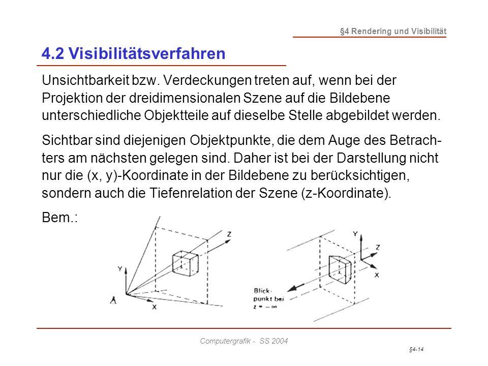 4.2 Visibilitätsverfahren