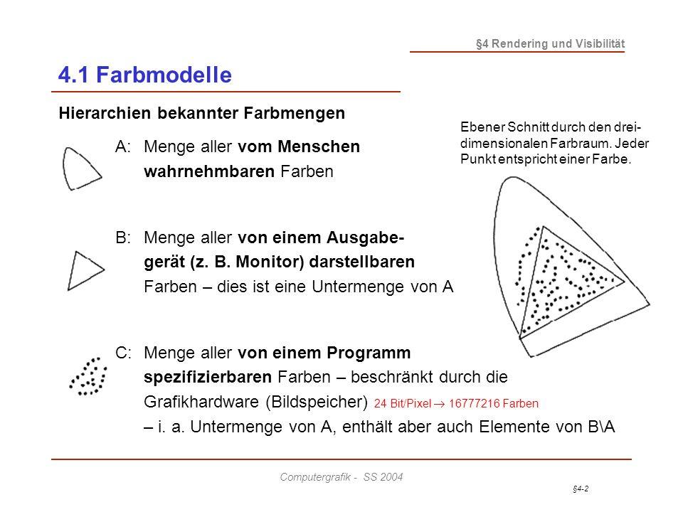 4.1 Farbmodelle Hierarchien bekannter Farbmengen