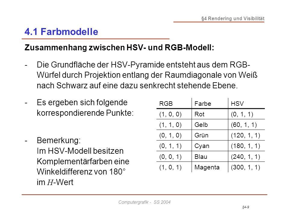 4.1 Farbmodelle Zusammenhang zwischen HSV- und RGB-Modell: