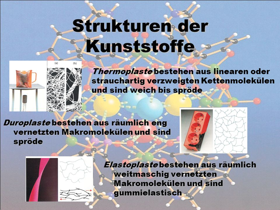 Strukturen der Kunststoffe