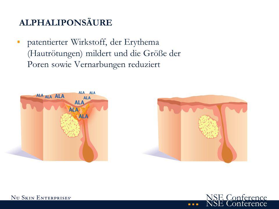 ALPHALIPONSÄURE patentierter Wirkstoff, der Erythema (Hautrötungen) mildert und die Größe der Poren sowie Vernarbungen reduziert.