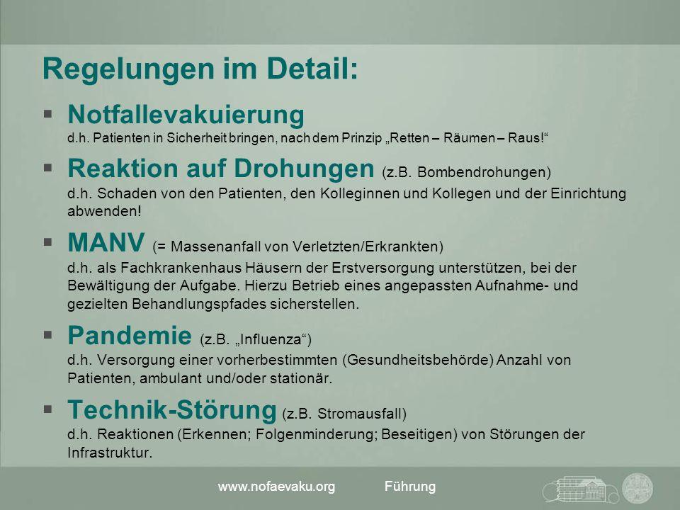 """Regelungen im Detail: Notfallevakuierung d.h. Patienten in Sicherheit bringen, nach dem Prinzip """"Retten – Räumen – Raus!"""