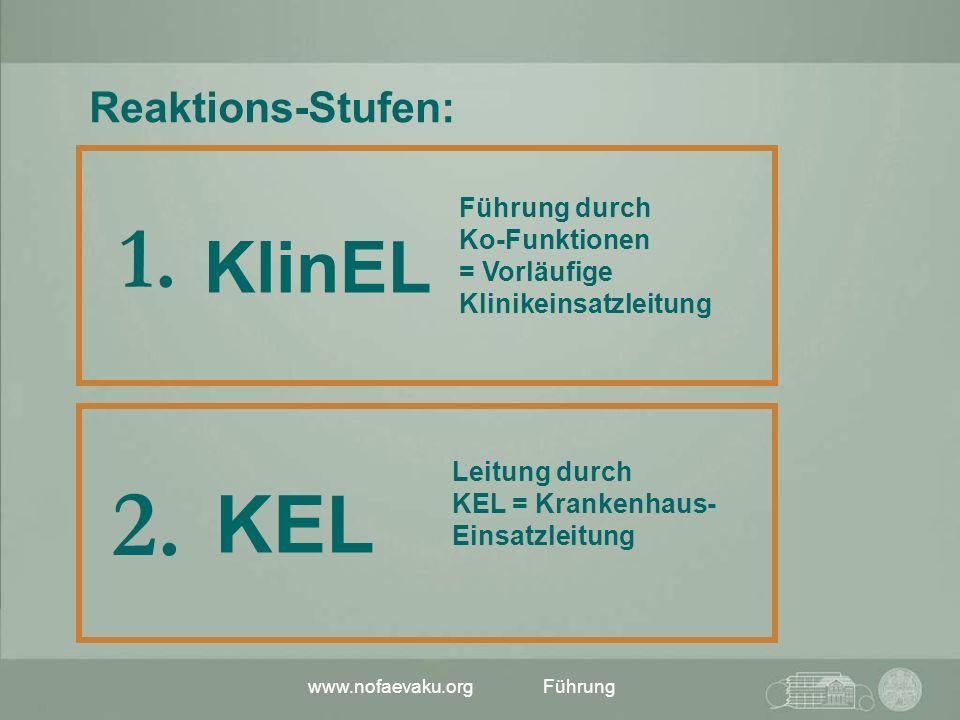 2. 1. KEL KlinEL Reaktions-Stufen: