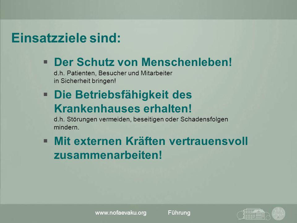 Einsatzziele sind: Der Schutz von Menschenleben! d.h. Patienten, Besucher und Mitarbeiter in Sicherheit bringen!