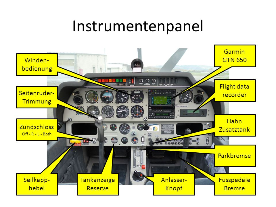 Instrumentenpanel Garmin GTN 650 Winden-bedienung Flight data recorder