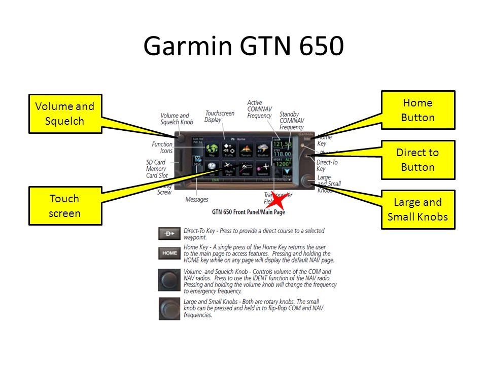 Garmin GTN 650 Home Button Volume and Squelch Direct to Button
