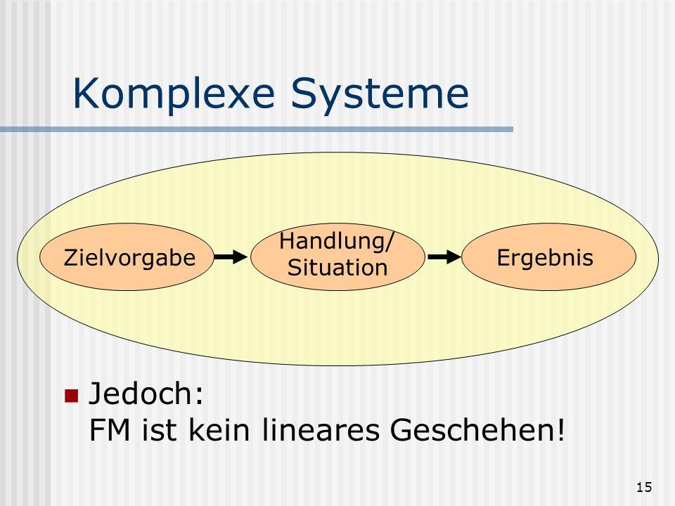 Komplexe Systeme Jedoch: FM ist kein lineares Geschehen!