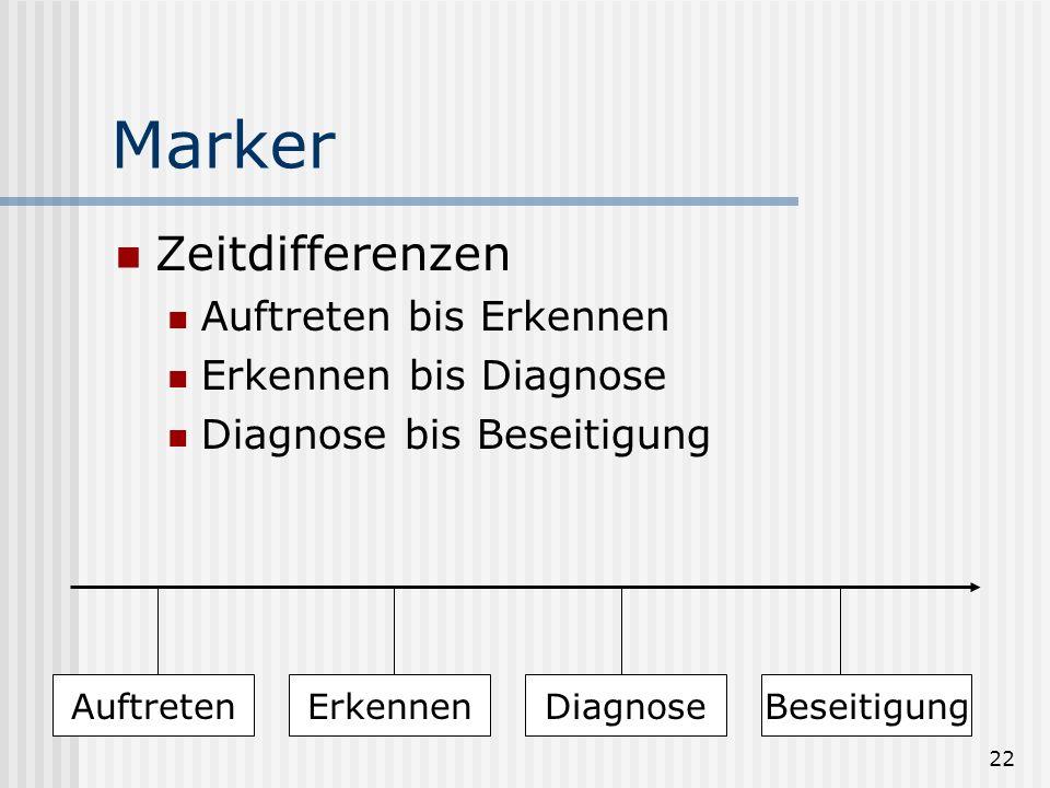 Marker Zeitdifferenzen Auftreten bis Erkennen Erkennen bis Diagnose