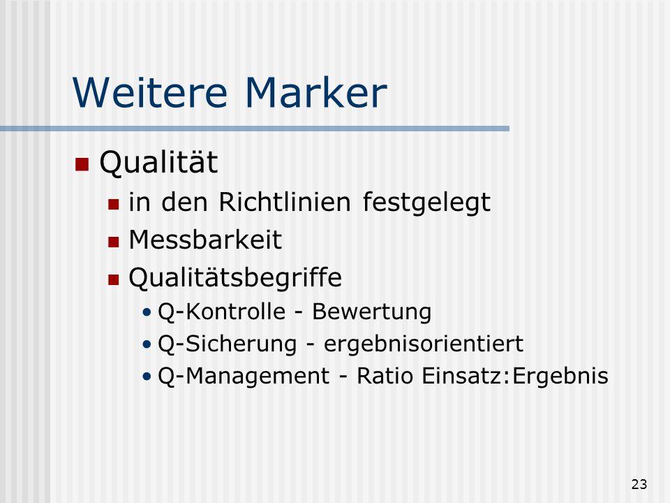 Weitere Marker Qualität in den Richtlinien festgelegt Messbarkeit