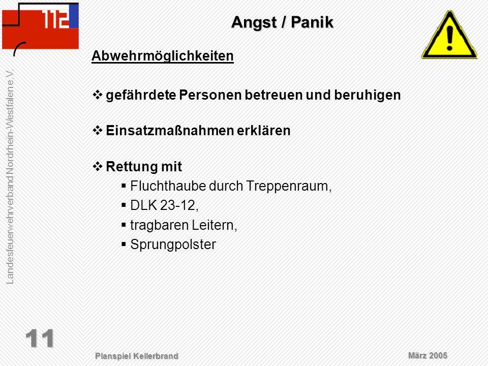 Angst / Panik Abwehrmöglichkeiten