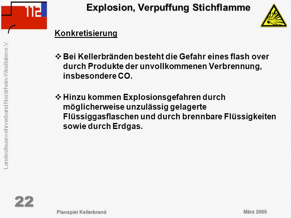 Explosion, Verpuffung Stichflamme