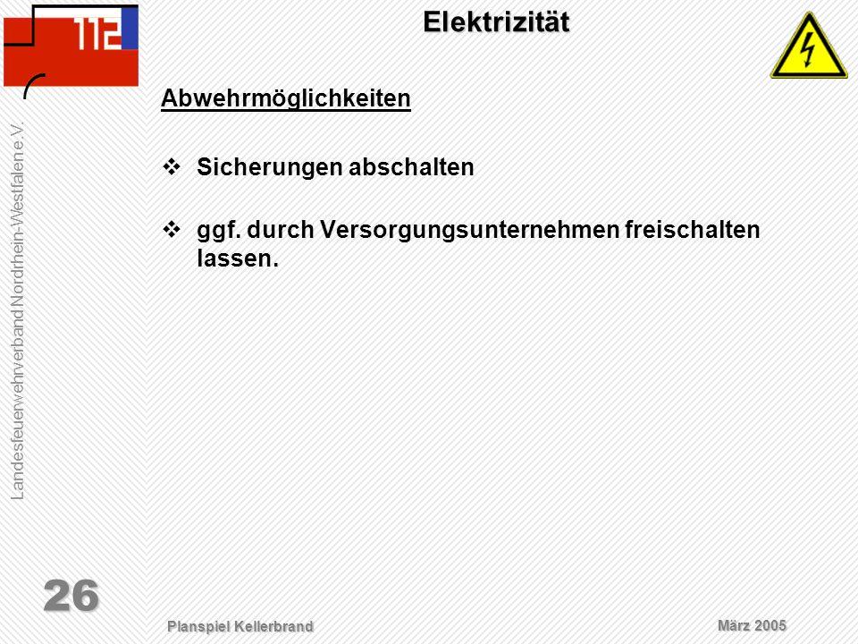 Elektrizität Abwehrmöglichkeiten Sicherungen abschalten