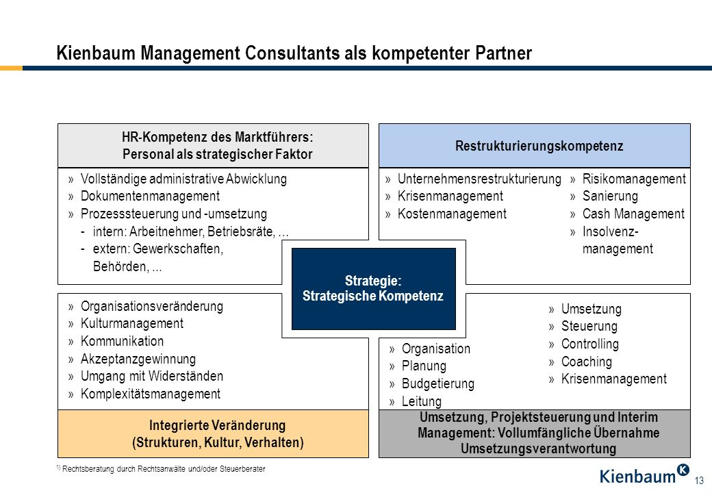 Kienbaum Management Consultants als kompetenter Partner