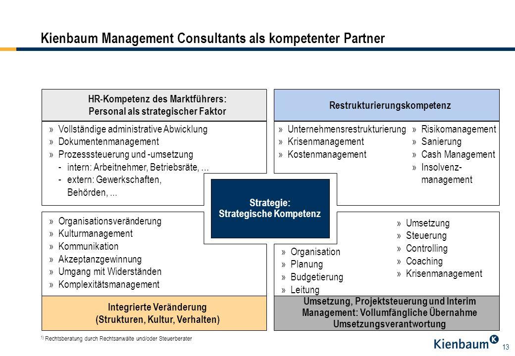 Kienbaum Management Consultants als kompetenter Partner