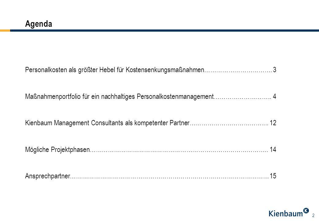 Agenda Personalkosten als größter Hebel für Kostensenkungsmaßnahmen……………………………. 3.
