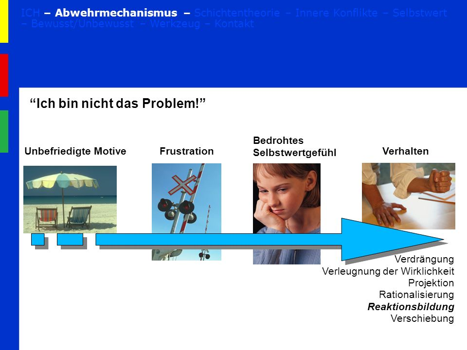 Ich bin nicht das Problem!