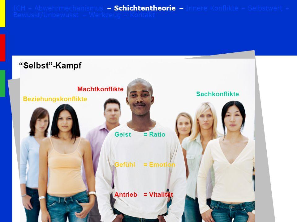 ICH – Abwehrmechanismus – Schichtentheorie – Innere Konflikte – Selbstwert – Bewusst/Unbewusst – Werkzeug – Kontakt