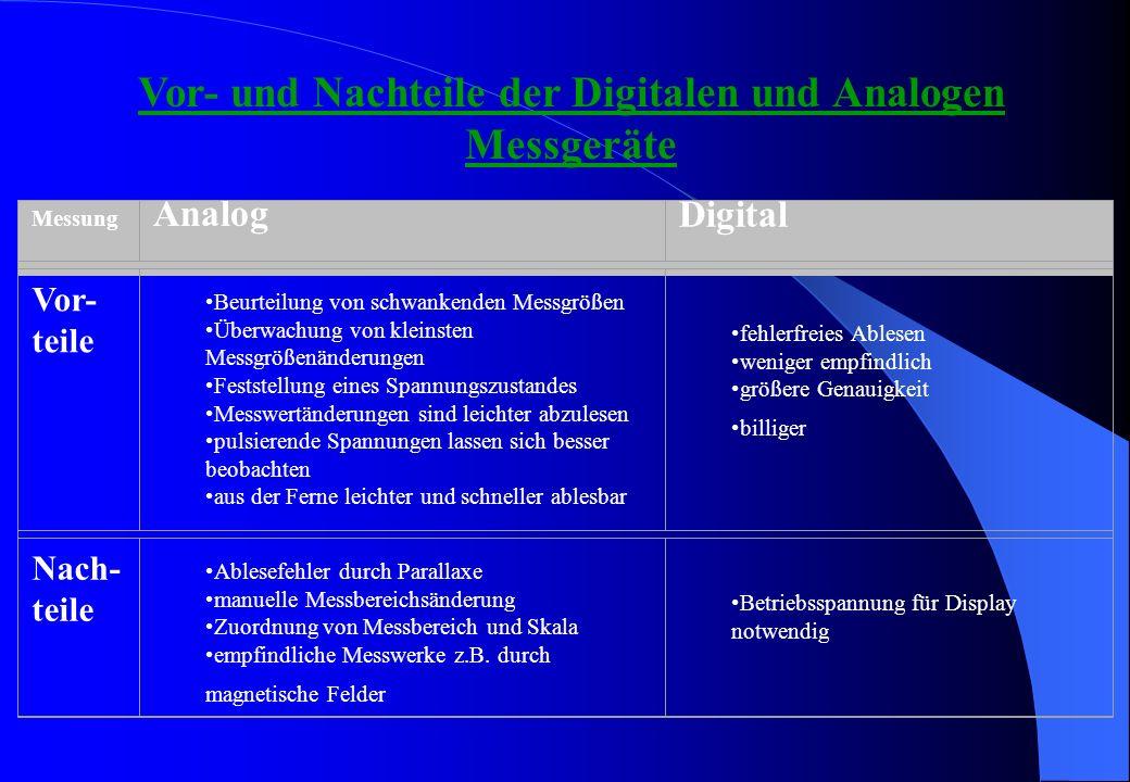 Vor- und Nachteile der Digitalen und Analogen Messgeräte