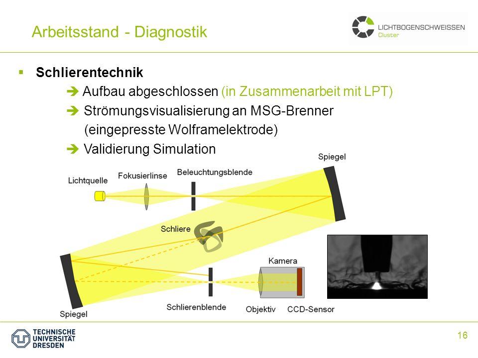 Arbeitsstand - Diagnostik