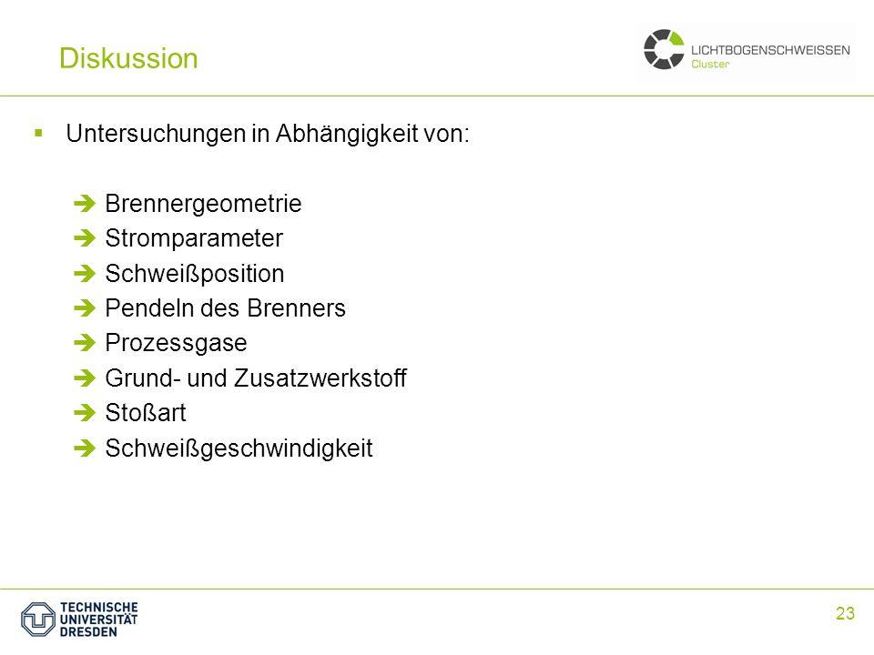 Zusammenfassung Diskussion Untersuchungen in Abhängigkeit von: