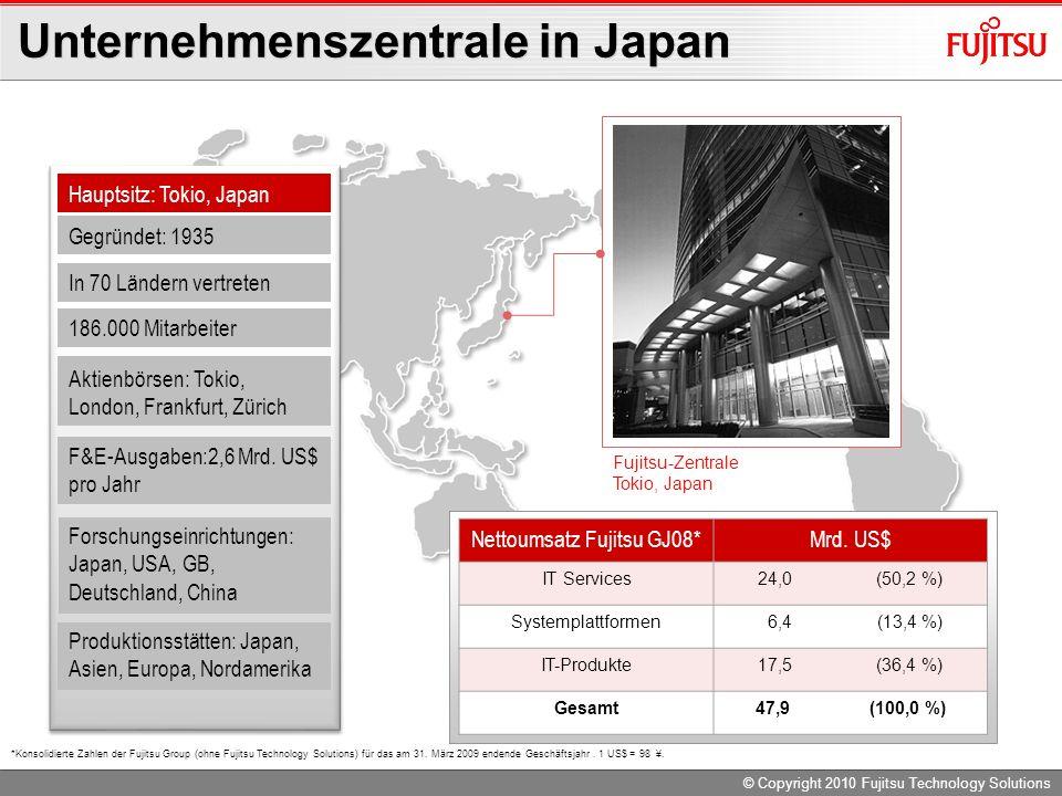 Unternehmenszentrale in Japan