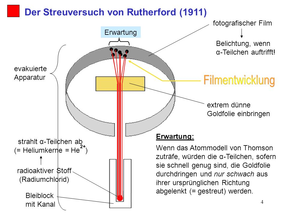 radioaktiver Stoff (Radiumchlorid)