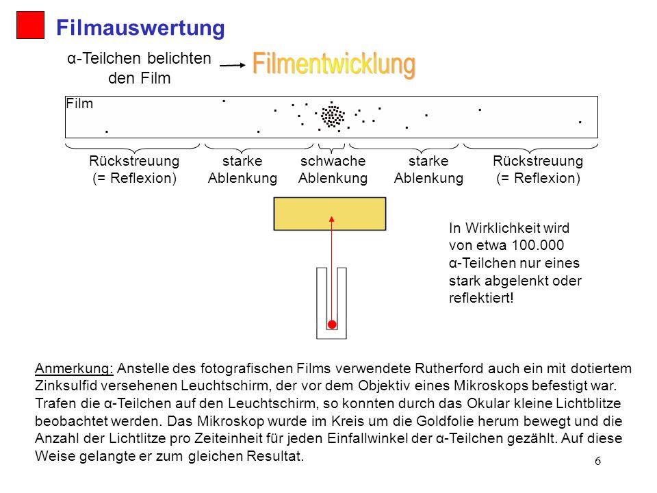 Filmauswertung α-Teilchen belichten den Film Film