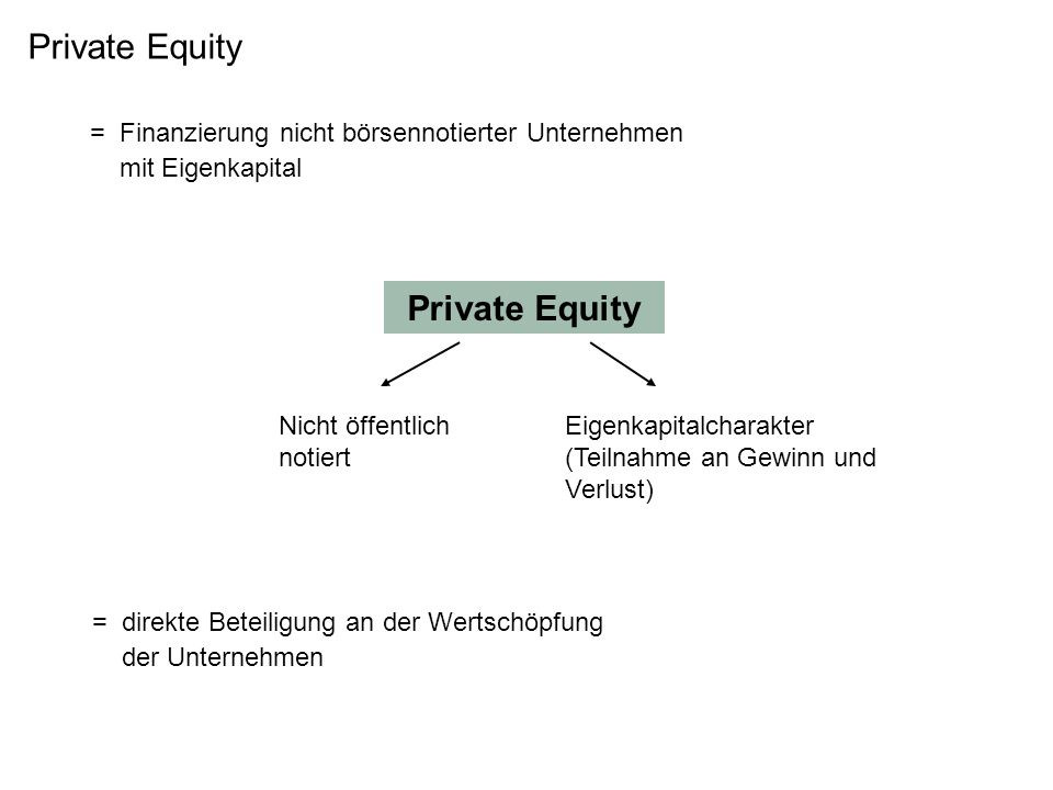 Private Equity Private Equity