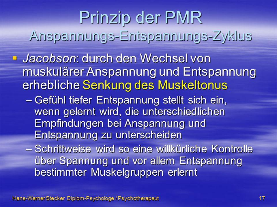 Prinzip der PMR Anspannungs-Entspannungs-Zyklus