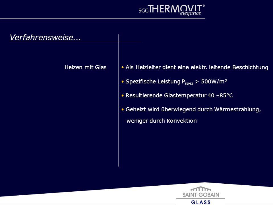 Verfahrensweise... Als Heizleiter dient eine elektr. leitende Beschichtung. Spezifische Leistung Pspez > 500W/m².