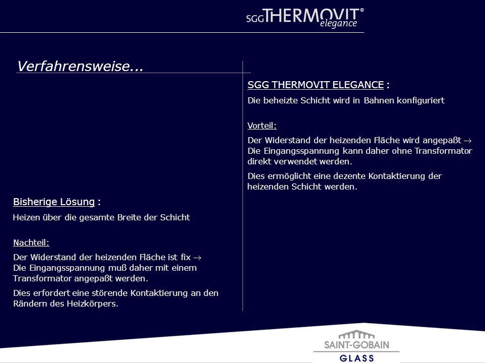 Verfahrensweise... SGG THERMOVIT ELEGANCE : Bisherige Lösung :